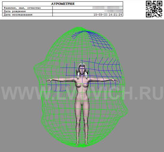 Паразитные подключки к половой чакре - аурограмма
